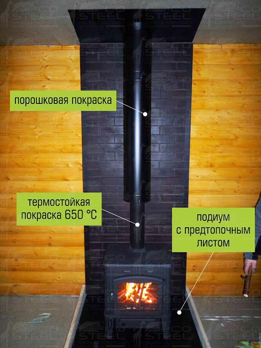 Экостиль дымоходы петербурга жесткий дымоход нержавейка